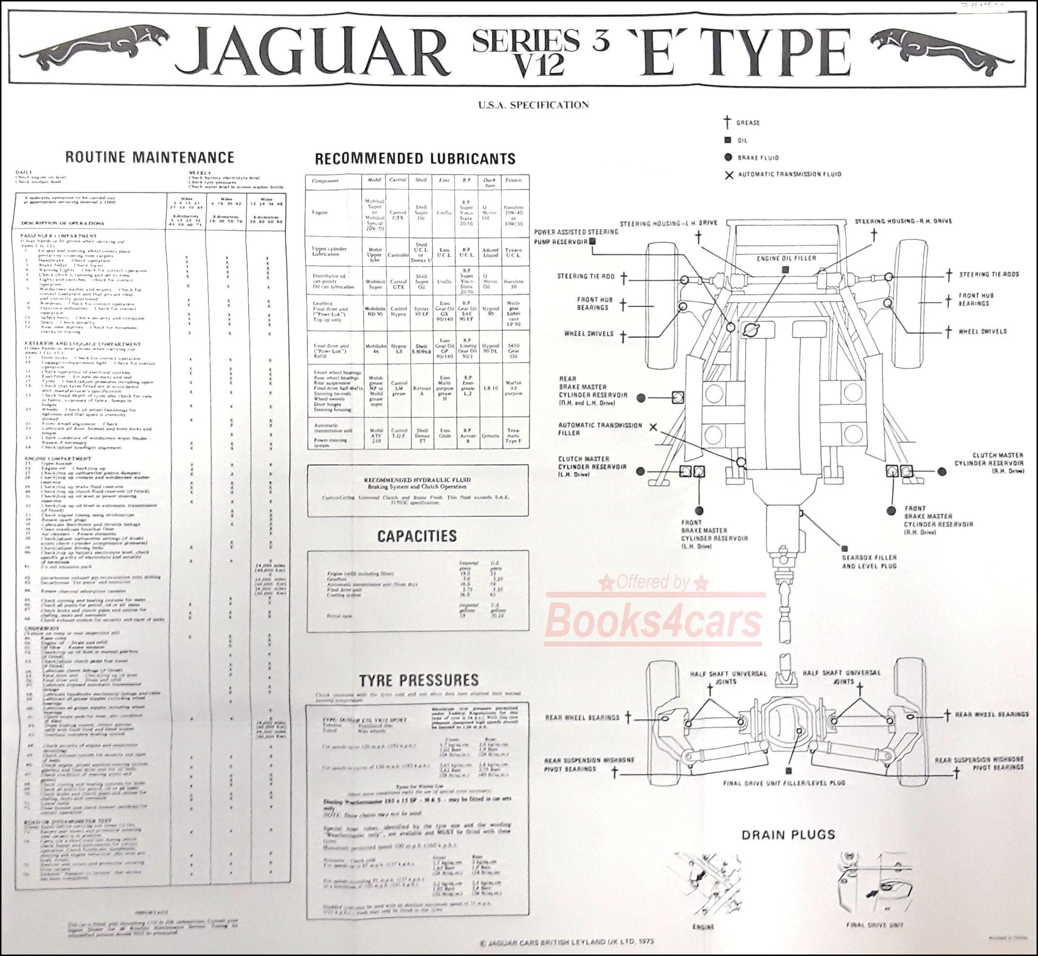1975 Jaguar 4 2 Wiring Diagram Reveolution Of Mini Cooper Speakers Maintenance Xke E Type Electrical V12 S3 1971 Ebay Rh Com Fender Bass Old Guitar