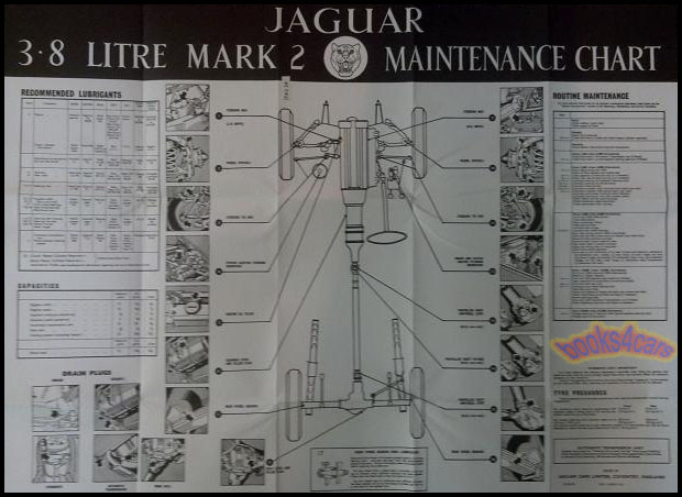 Jaguar Mk2 3 8 Mark 2 Maintenance Diagram Mk Ii Wall Chart