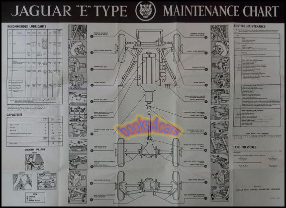 Jaguar 340 Wiring Diagram 77asyaunitedde \u2022rh77asyaunitedde: Jaguar S Type Wiring Diagram At Gmaili.net