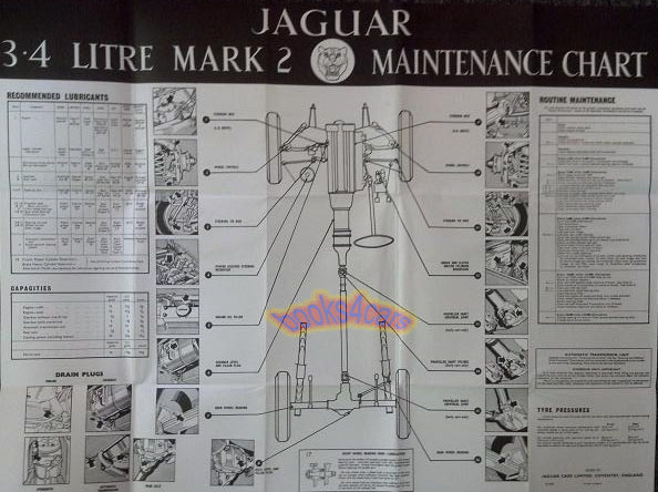 jaguar mkii mk2 mark 2 mk ii shop service info maintenance diagram rh ebay co uk