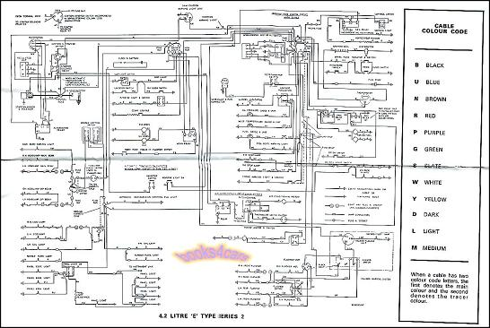Jaguar Wiring Diagram Electrical Xke E Type 4 2 S2 1969