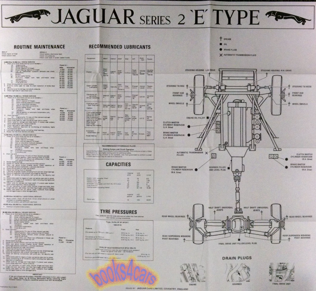 1985 Jaguar Xj6 Wiring Diagram And Schematics Pace Arrow E Type Manuals At Books4cars Com Rh Diagrams