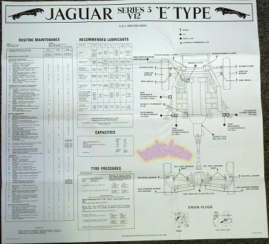 jaguar e type 4 2 wiring diagram jaguar e type 3 8 wiring diagram jaguar wiring diagram xke e type electrical v12 s3 1971 ...