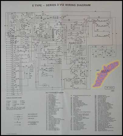 1968 Jaguar Xke Wiring Diagram | Wiring Schematic Diagram ... on