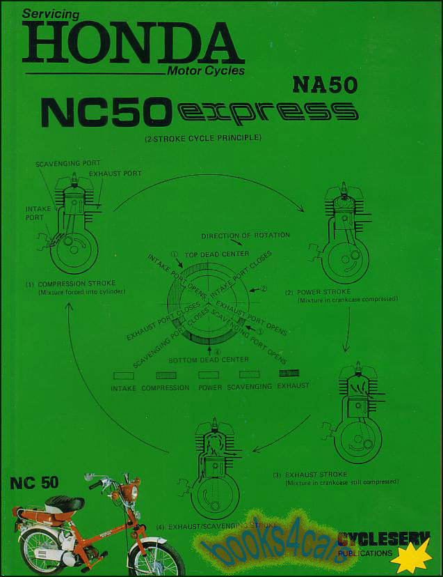 Details about HONDA SHOP MANUAL SERVICE REPAIR NC50 NA50 EXPRESS BOOK MOPED  WORKSHOP GUIDE